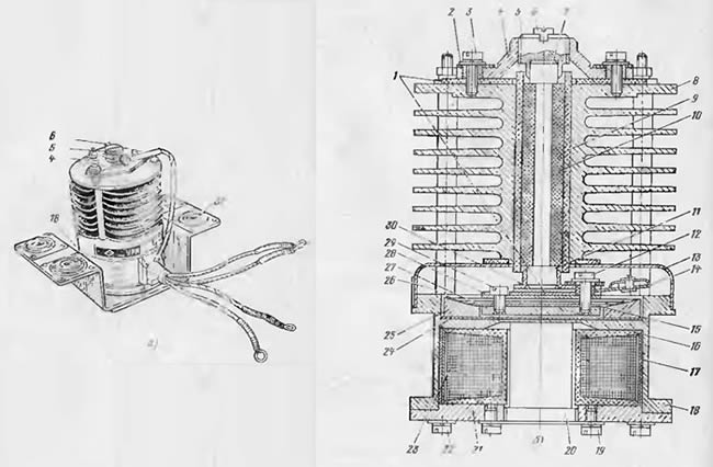 Угольный регулятор напряжения типа УРН-423