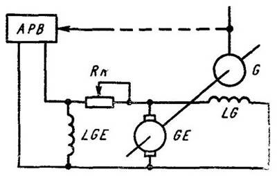 Принципиальная схема независимого электромашинного возбуждения генератора