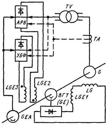 Принципиальная схема высокочастотного возбуждения турбогенератора