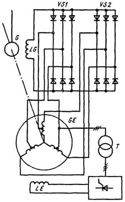 Принципиальная схема независимого тиристорного возбуждения генераторов
