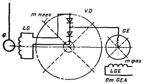 Принципиальная схема бесщеточного возбуждения генераторов
