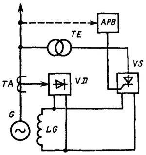 Принципиальная схема полупроводникового самовозбуждения
