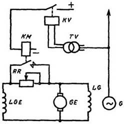 Схема релейной форсировки возбуждения генератора
