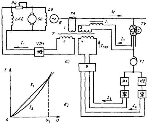 Схема APB генератора пропорционального действия