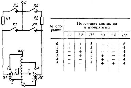 Схема и последовательность переключений устройства РПН с токоограничивающими сопротивлениями